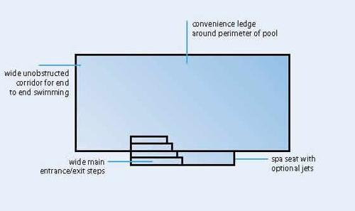Elegance Pool Diagram